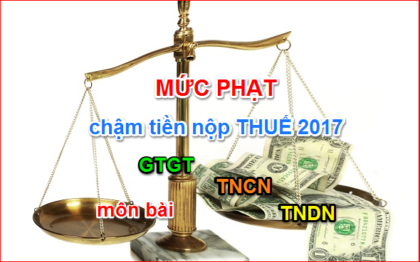muc-phat-cham-tien-nop-thue-2017