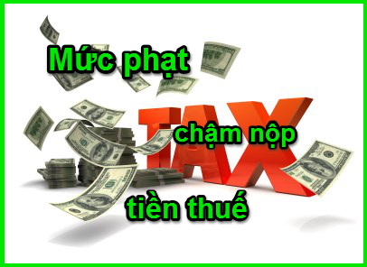 Muc phat cham nop tien thue